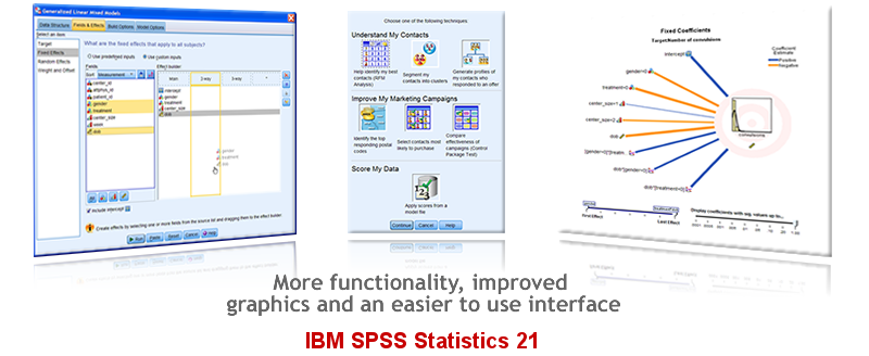 IBM SPSS Statistics 18 overview graphic